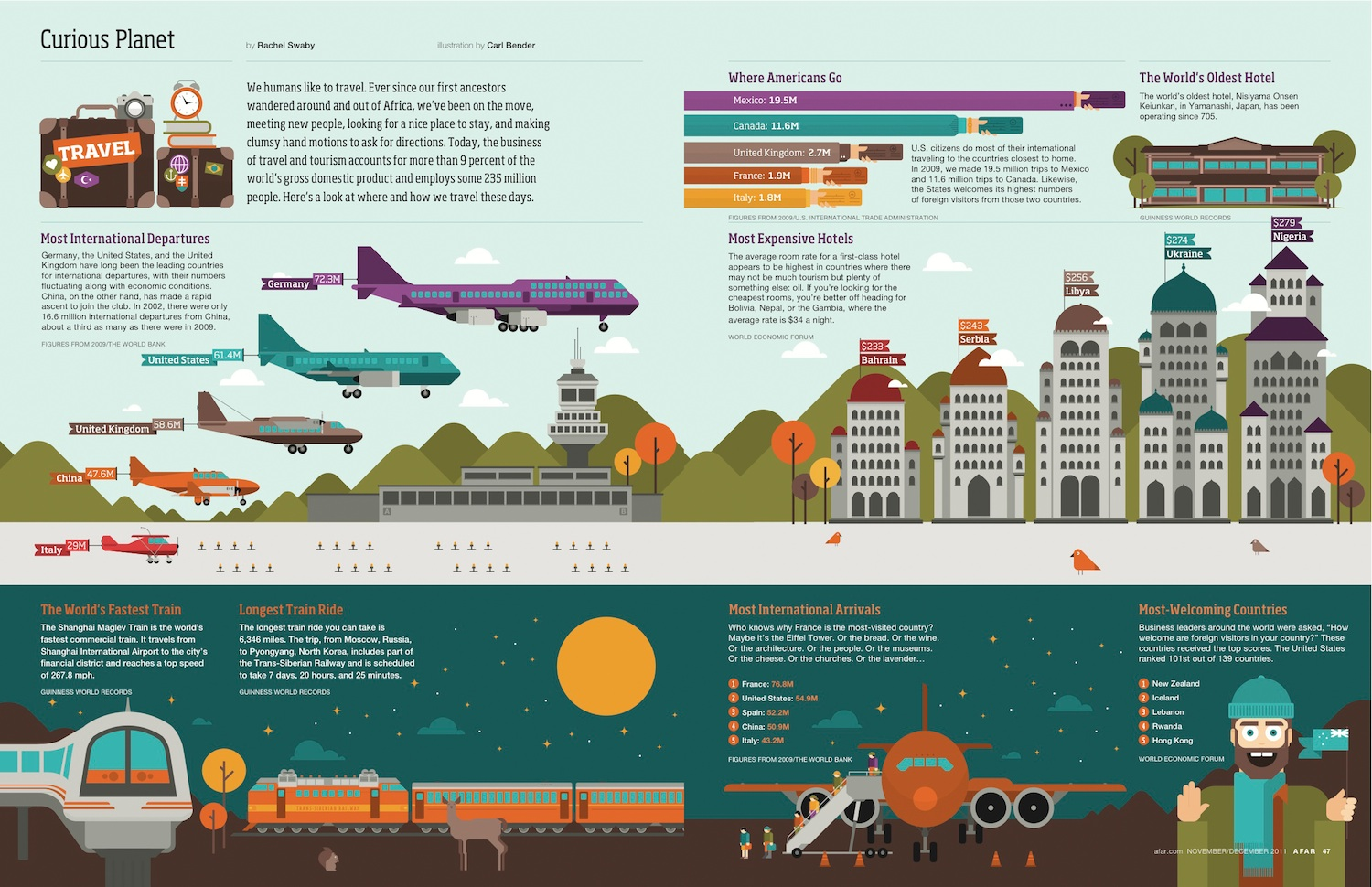 Infographic How And Where Tourists Travel Hejorama