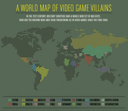 World Map of Video Game Villains